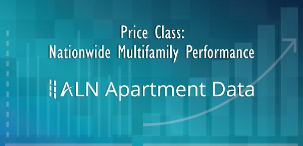 Price Class: Nationwide Multifamily Performance
