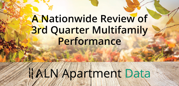 Nationwide Review of 3rd Quarter Performance