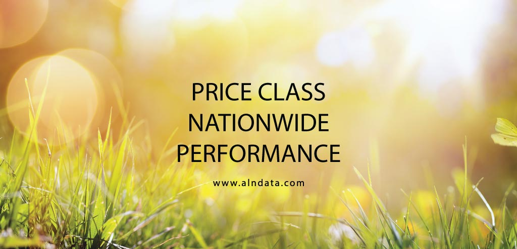 Price Class Nationwide Performance