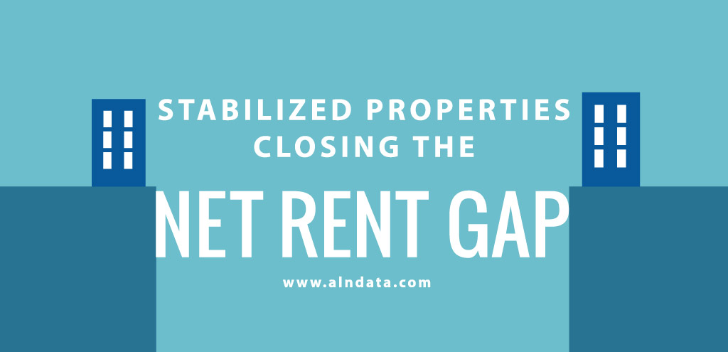 Stabilized Properties Closing the Net Rent Gap