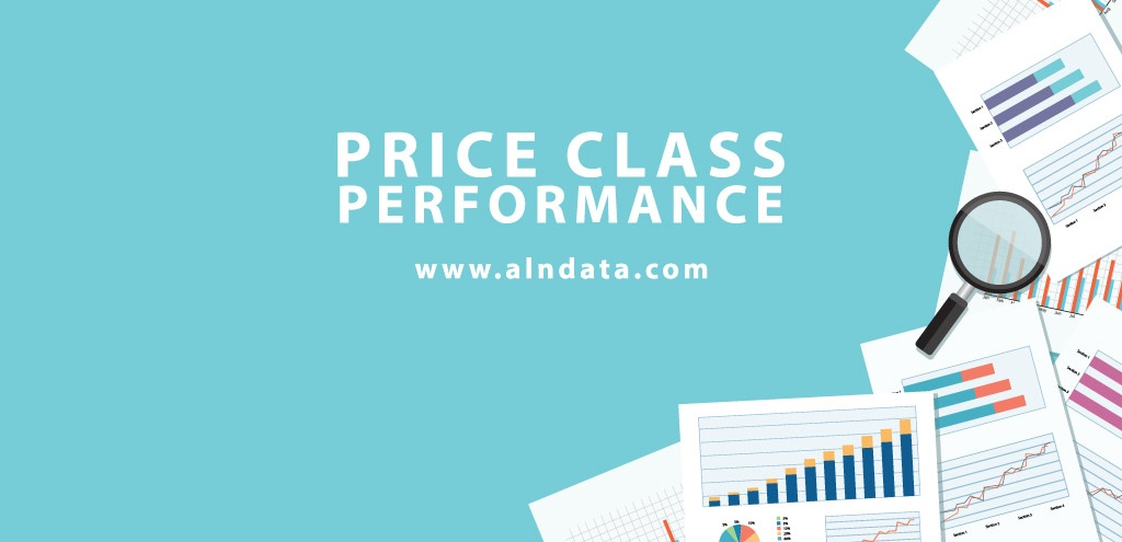 Price Class Performance Nationwide