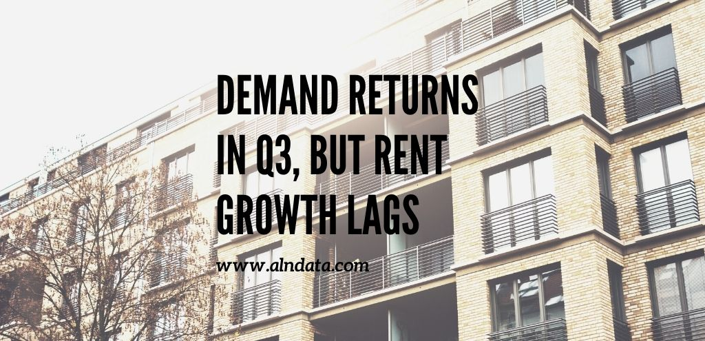 Demand Returns in Q3, but Rent Growth Lags